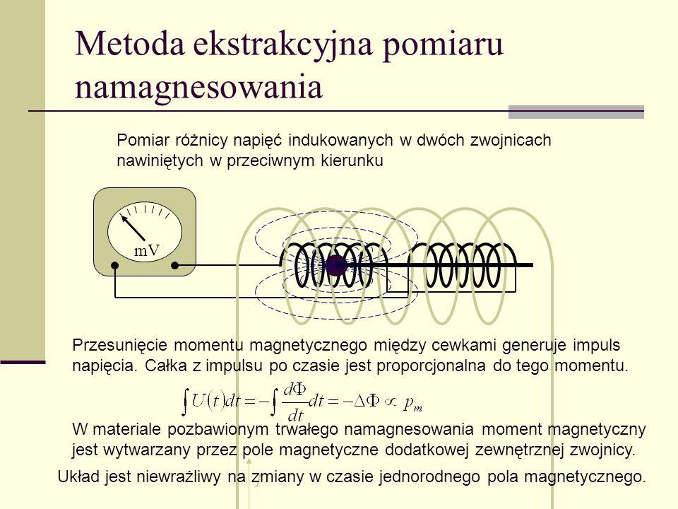 Metoda ekstrakcyjna pomiaru namagnesowania mV Pomiar różnicy napięć indukowanych w dwóch zwojnicach nawiniętych w przeciwnym kierunku Przesunięcie mom