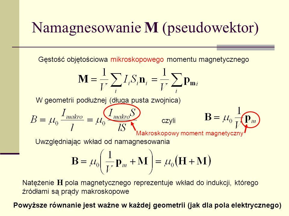 Namagnesowanie M (pseudowektor) Gęstość objętościowa mikroskopowego momentu magnetycznego W geometrii podłużnej (długa pusta zwojnica) czyli Uwzględni
