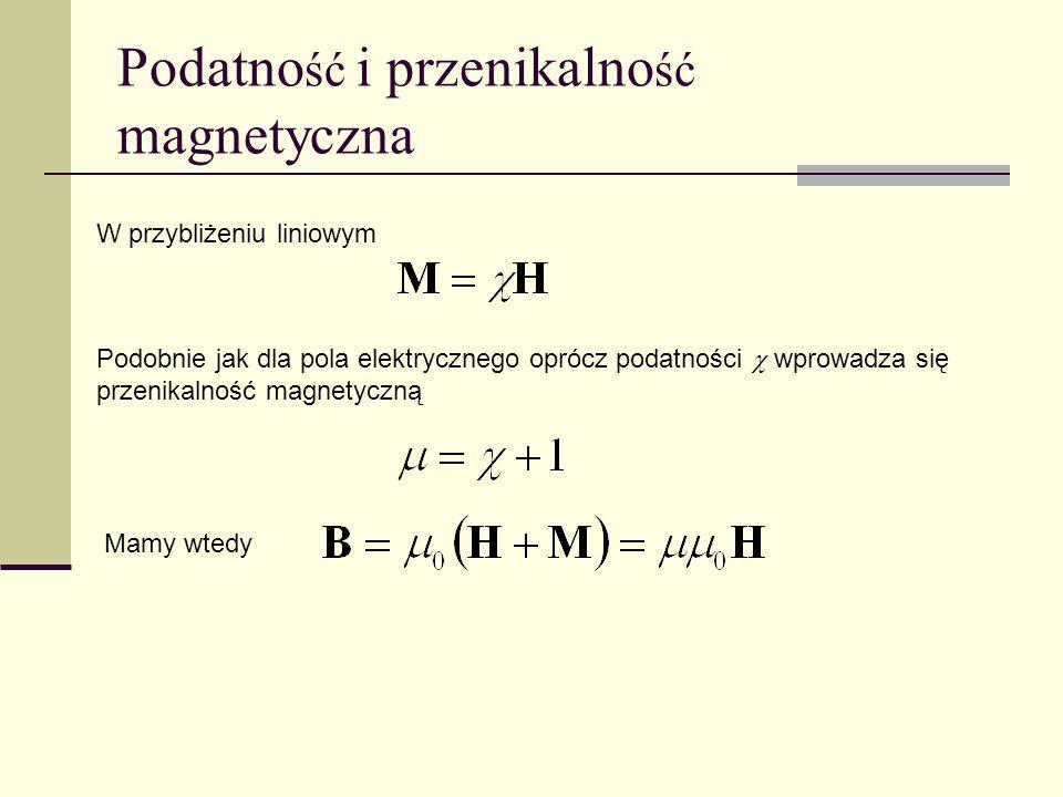 Podatno ść i przenikalno ść magnetyczna W przybliżeniu liniowym Podobnie jak dla pola elektrycznego oprócz podatności wprowadza się przenikalność magn