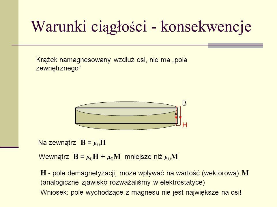 Warunki ci ą gło ś ci - konsekwencje Krążek namagnesowany wzdłuż osi, nie ma pola zewnętrznego B H Na zewnątrz B = 0 H Wewnątrz B = 0 H + 0 M mniejsze