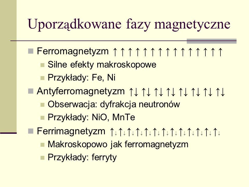 Uporz ą dkowane fazy magnetyczne Ferromagnetyzm Silne efekty makroskopowe Przykłady: Fe, Ni Antyferromagnetyzm Obserwacja: dyfrakcja neutronów Przykła