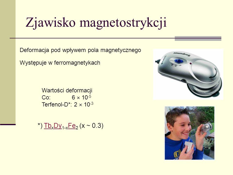 Zjawisko magnetostrykcji Deformacja pod wpływem pola magnetycznego Występuje w ferromagnetykach Wartości deformacji Co: 6 10 -5 Terfenol-D*: 2 10 -3 *