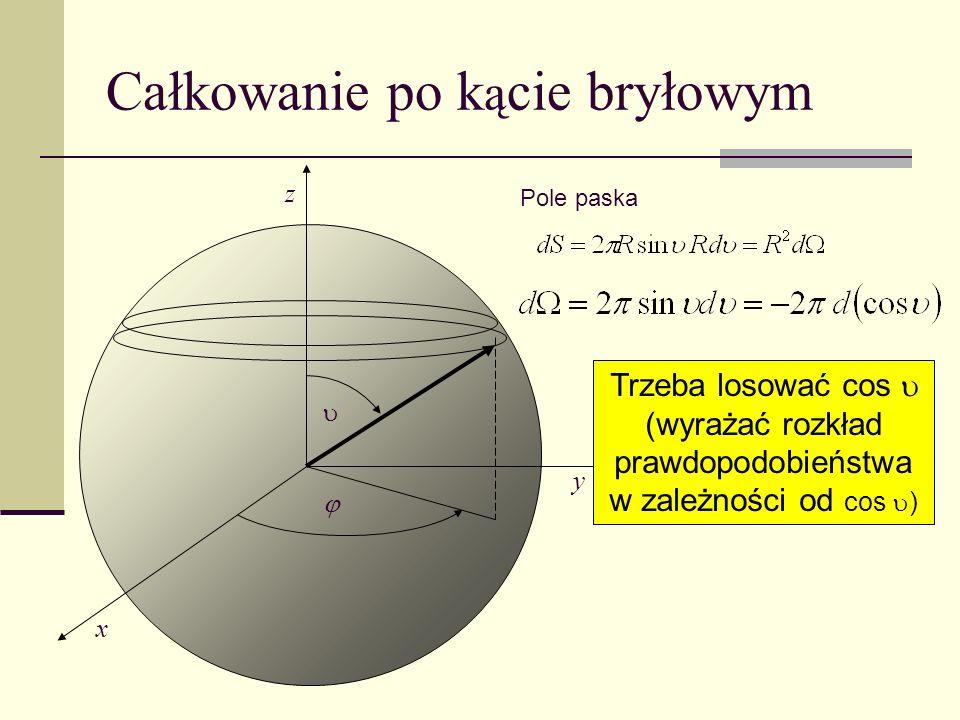 Całkowanie po k ą cie bryłowym x y z Pole paska Trzeba losować cos (wyrażać rozkład prawdopodobieństwa w zależności od cos )