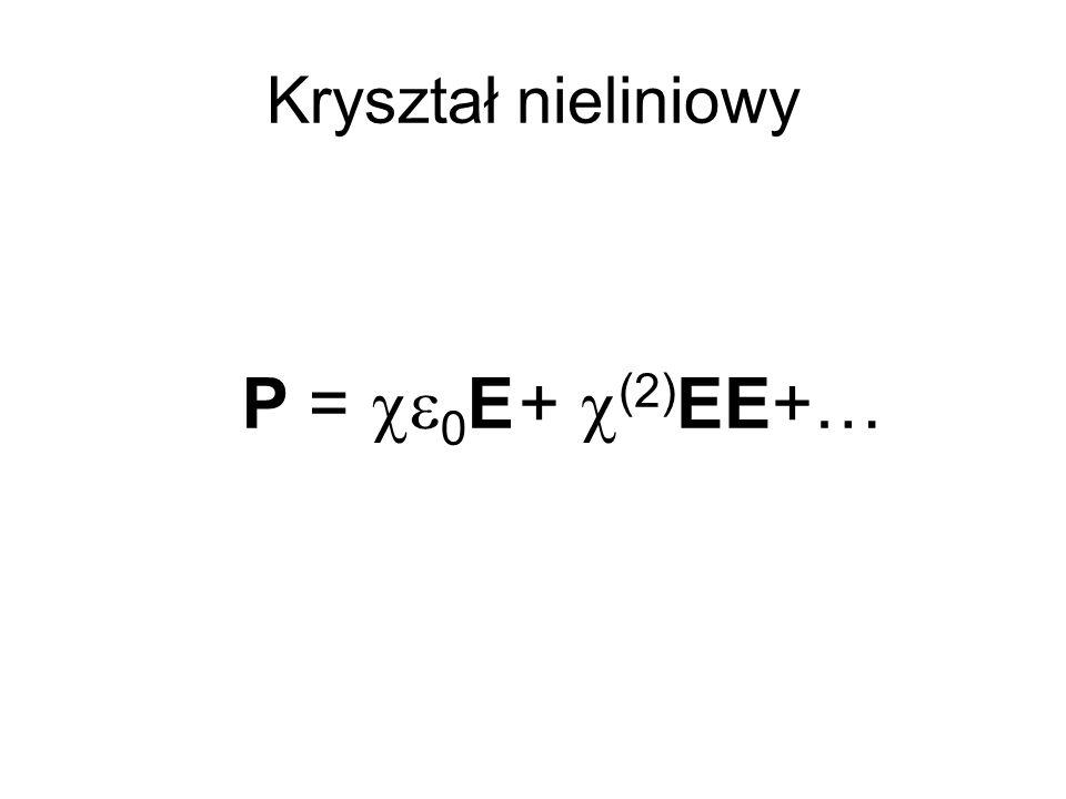 Kryształ nieliniowy P = 0 E+ (2) EE+…