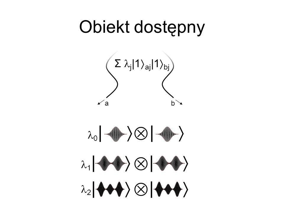 Obiekt dostępny ab Σ j |1 aj |1 bj | | 0 | 1 | | 2 |