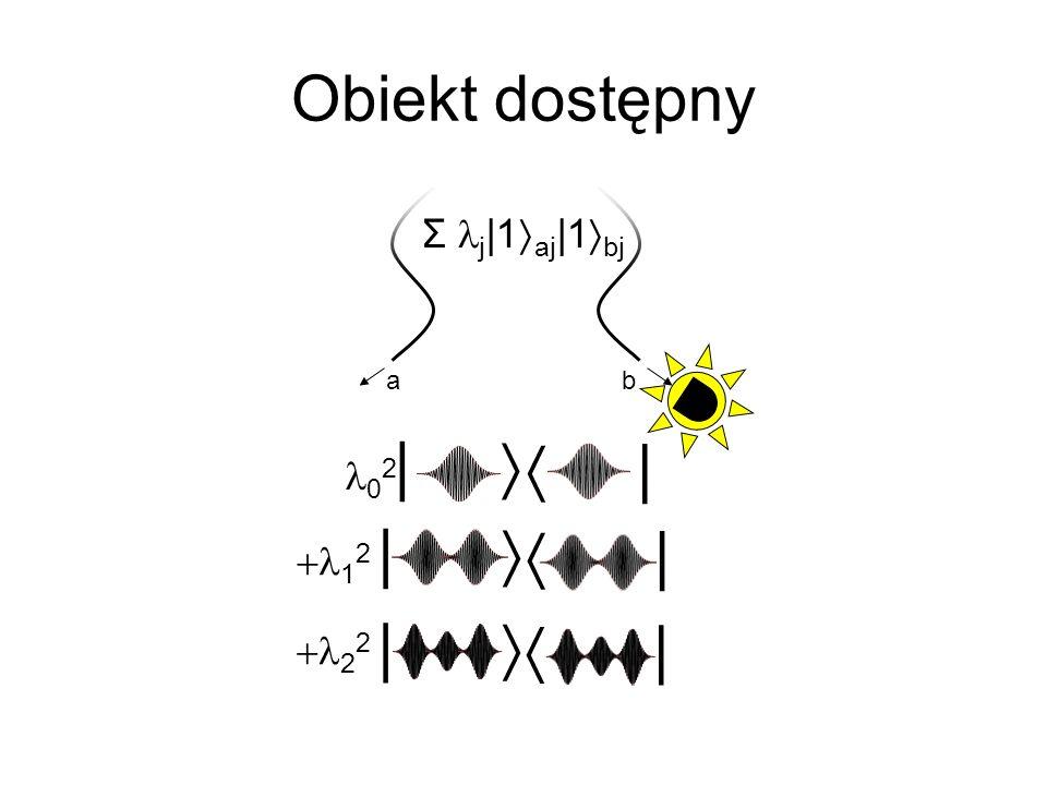 Obiekt dostępny ab Σ j |1 aj |1 bj | 0 2 | | 1 2 | | 2 2 |