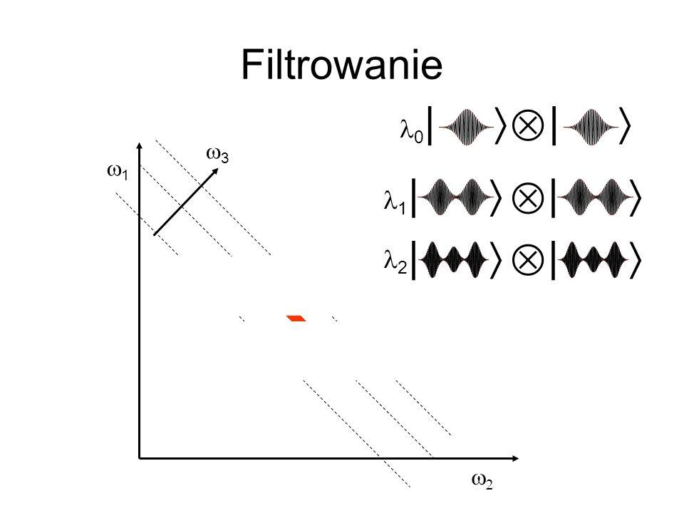 Filtrowanie 1 3 | | 0 | 1 | | 2 |