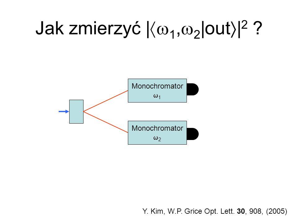 Jak zmierzyć | 1, 2 |out | 2 ? Monochromator 1 Monochromator 2 Y. Kim, W.P. Grice Opt. Lett. 30, 908, (2005)