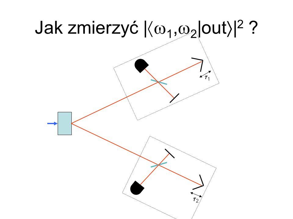Jak zmierzyć | 1, 2 |out | 2 ? 1 2