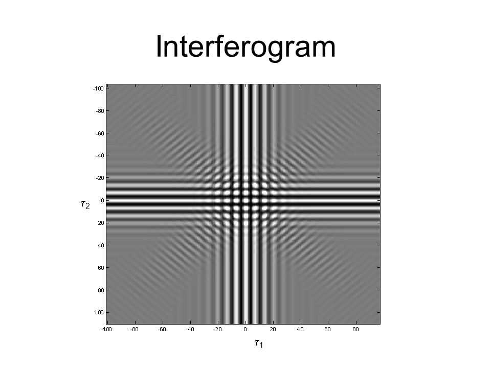 Interferogram 1 2