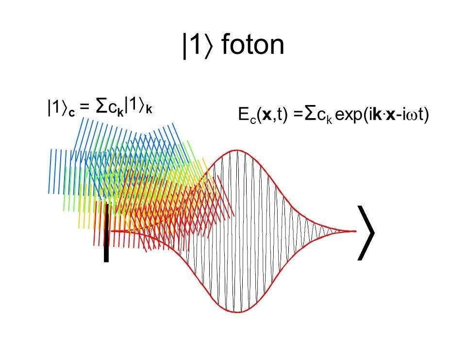 |1 foton |1 k E c (x,t) = Σ c k exp(ik. x-i t) | |1 c = Σ c k