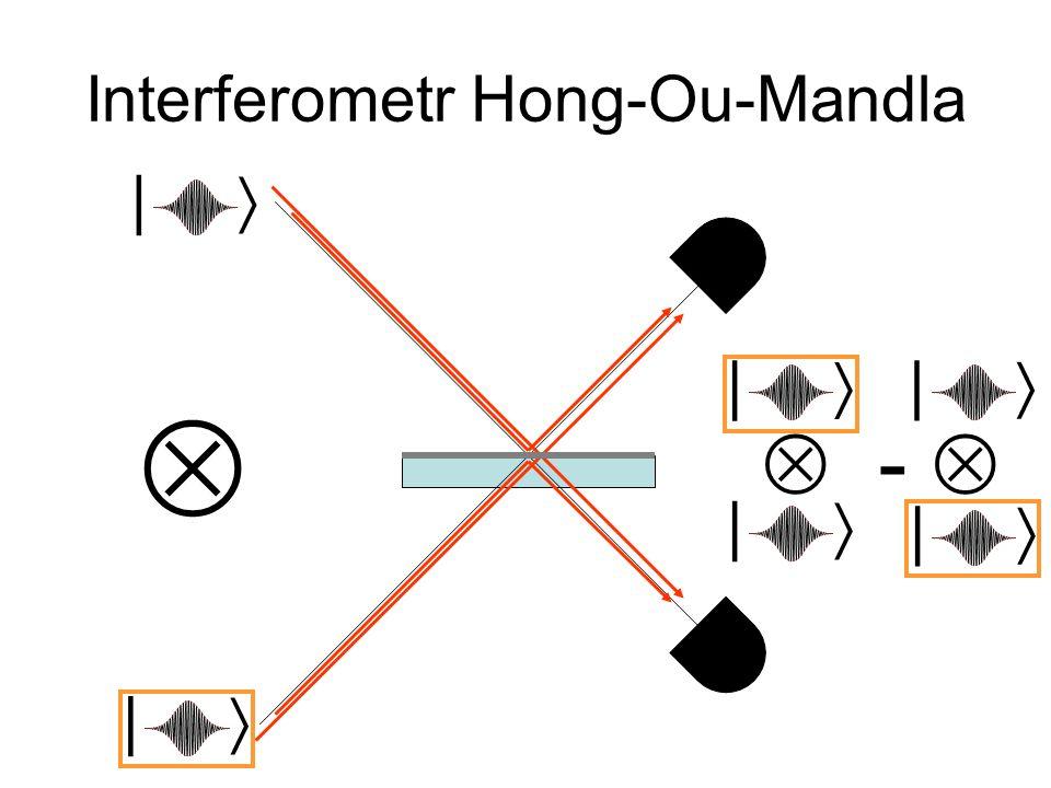 Interferencja dwóch fotonów