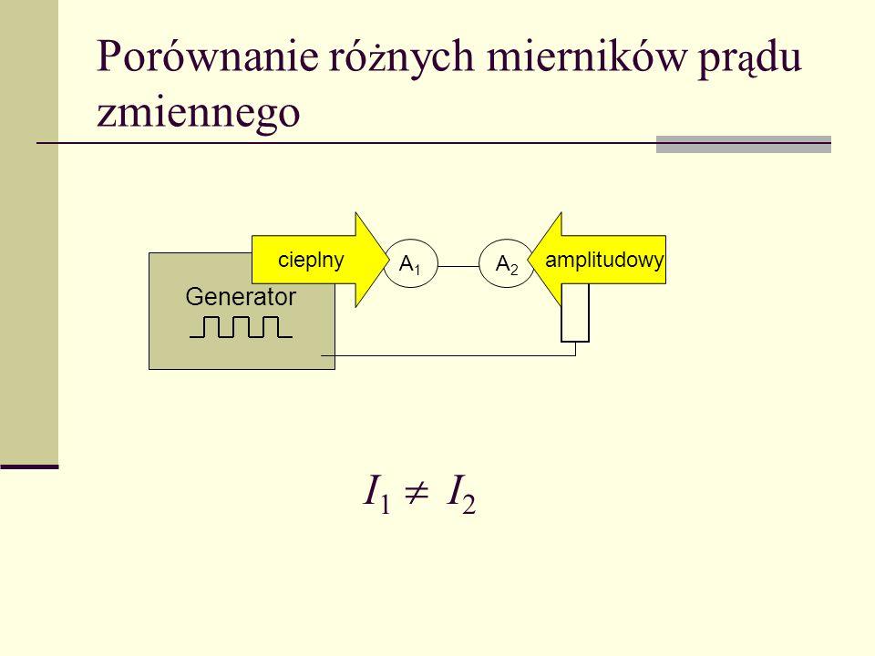 Porównanie ró ż nych mierników pr ą du zmiennego Generator A1A1 A2A2 I 1 I 2 cieplnyamplitudowy