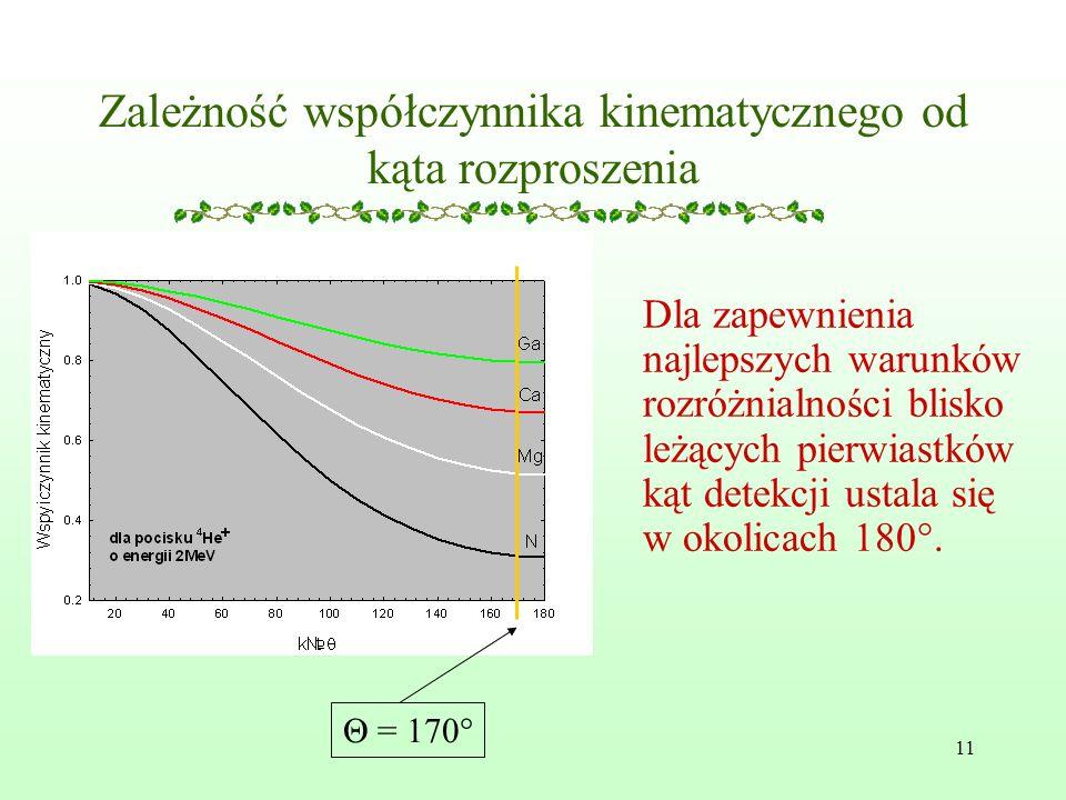 11 Zależność współczynnika kinematycznego od kąta rozproszenia Dla zapewnienia najlepszych warunków rozróżnialności blisko leżących pierwiastków kąt detekcji ustala się w okolicach 180°.