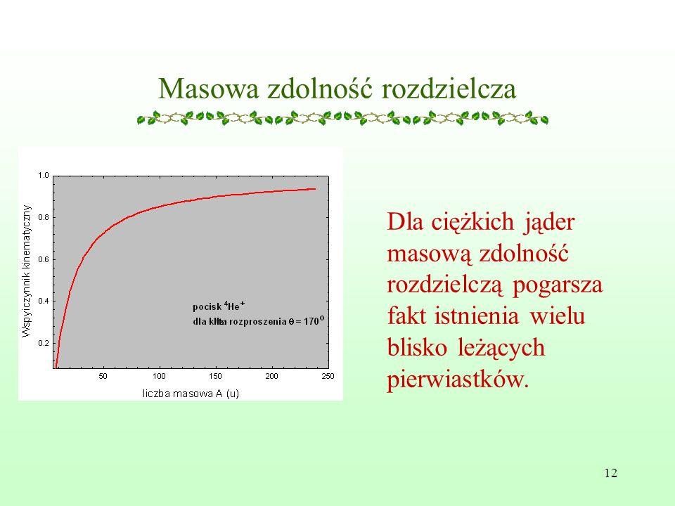12 Masowa zdolność rozdzielcza Dla ciężkich jąder masową zdolność rozdzielczą pogarsza fakt istnienia wielu blisko leżących pierwiastków.