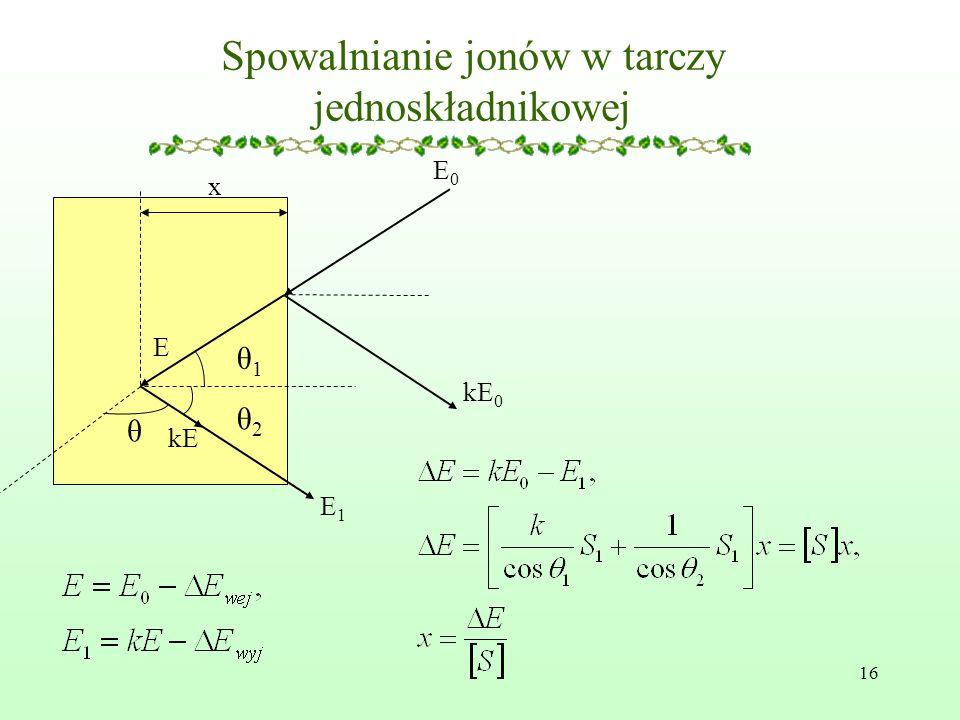16 Spowalnianie jonów w tarczy jednoskładnikowej E1E1 E0E0 kE 0 E kE x θ1θ1 θ2θ2 θ