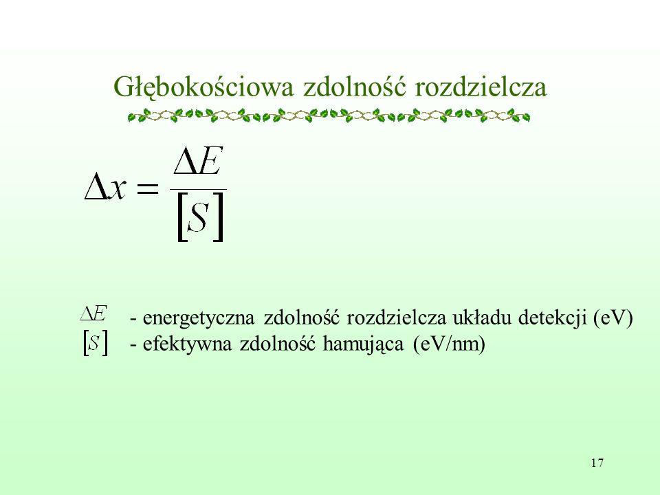 17 Głębokościowa zdolność rozdzielcza - energetyczna zdolność rozdzielcza układu detekcji (eV) - efektywna zdolność hamująca (eV/nm)