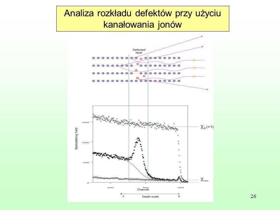 26 Analiza rozkładu defektów przy użyciu kanałowania jonów