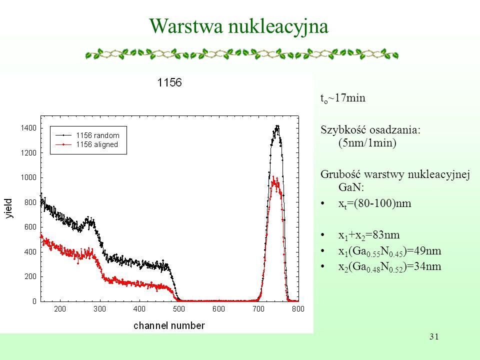 31 t o ~17min Szybkość osadzania: (5nm/1min) Grubość warstwy nukleacyjnej GaN: x t =(80-100)nm x 1 +x 2 =83nm x 1 (Ga 0.55 N 0.45 )=49nm x 2 (Ga 0.48 N 0.52 )=34nm Warstwa nukleacyjna
