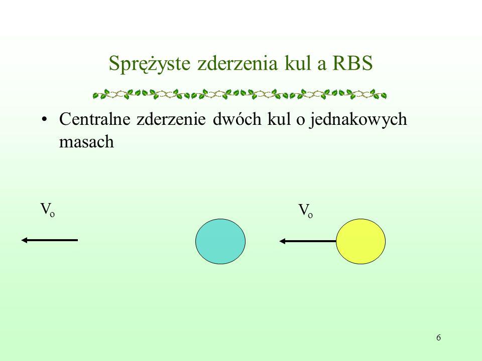 6 Sprężyste zderzenia kul a RBS Centralne zderzenie dwóch kul o jednakowych masach VoVo VoVo