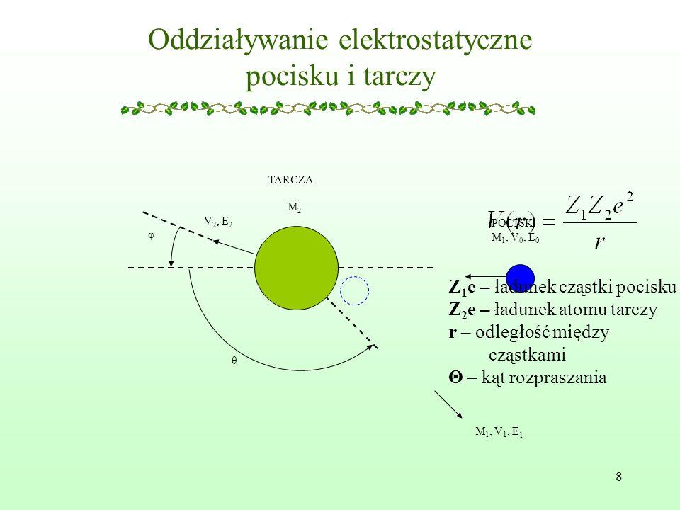 8 Oddziaływanie elektrostatyczne pocisku i tarczy M2M2 V 2, E 2 TARCZA POCISK M 1, V 0, E 0 φ θ M 1, V 1, E 1 Z 1 e – ładunek cząstki pocisku Z 2 e – ładunek atomu tarczy r – odległość między cząstkami Θ – kąt rozpraszania