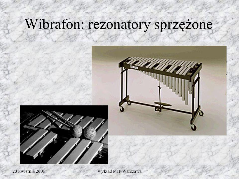 23 kwietnia 2005wykład PTF Warszawa Wibrafon: rezonatory sprzężone