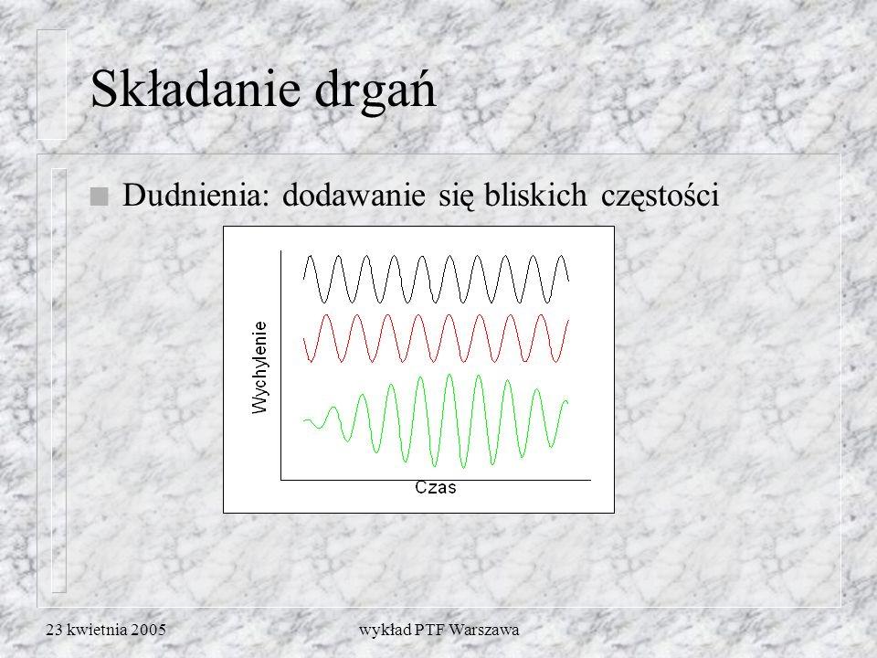 23 kwietnia 2005wykład PTF Warszawa Składanie drgań n Dudnienia: dodawanie się bliskich częstości