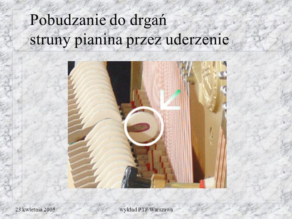 23 kwietnia 2005wykład PTF Warszawa Pobudzanie do drgań struny pianina przez uderzenie