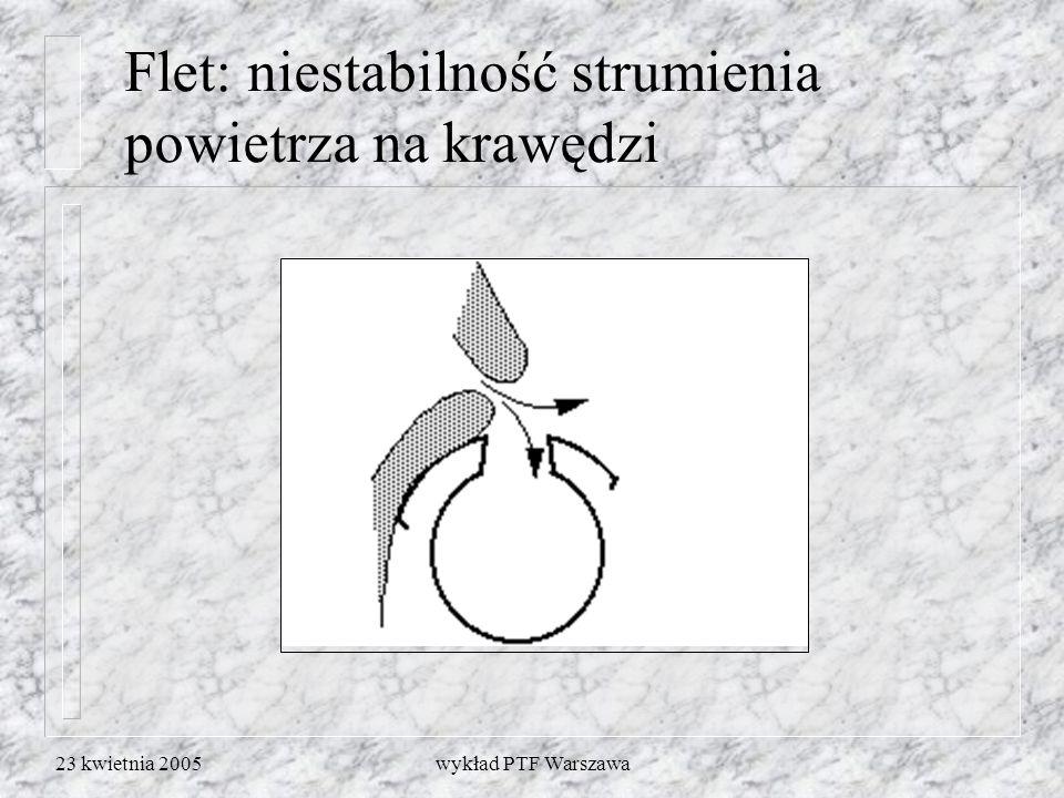 23 kwietnia 2005wykład PTF Warszawa Flet: niestabilność strumienia powietrza na krawędzi