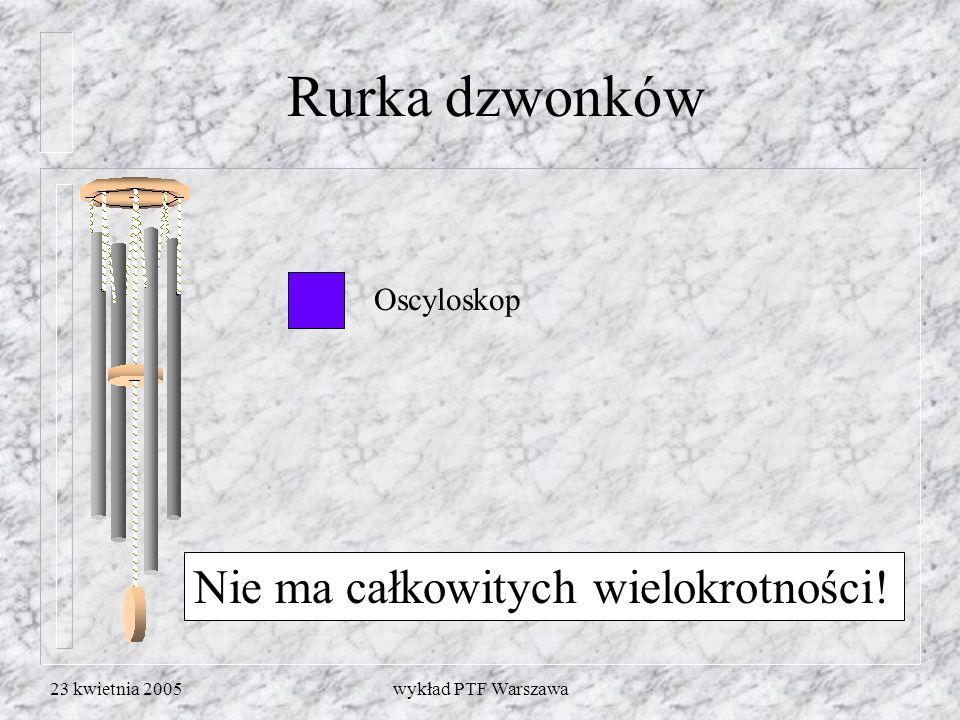 23 kwietnia 2005wykład PTF Warszawa Rurka dzwonków n Oscyloskop Nie ma całkowitych wielokrotności!