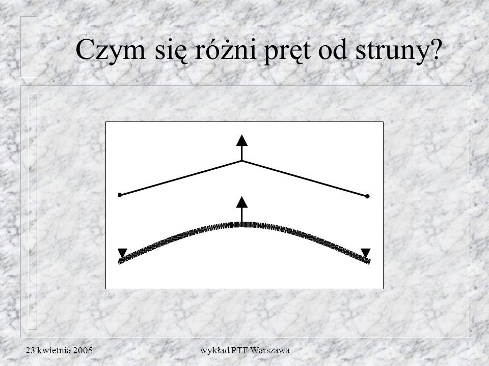 23 kwietnia 2005wykład PTF Warszawa Czym się różni pręt od struny?