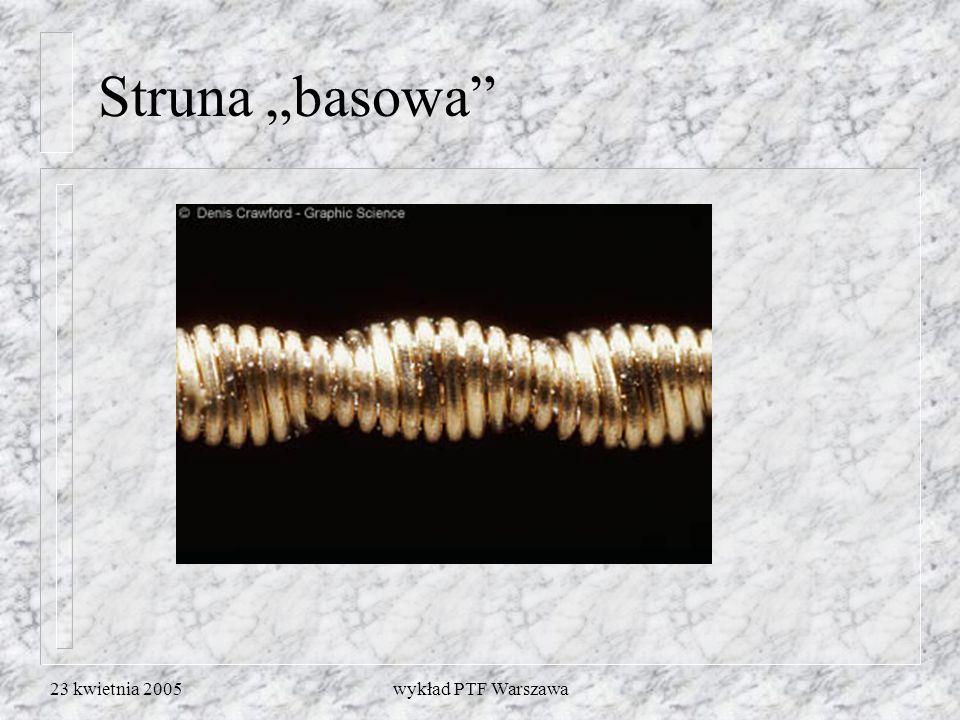 23 kwietnia 2005wykład PTF Warszawa Struna basowa
