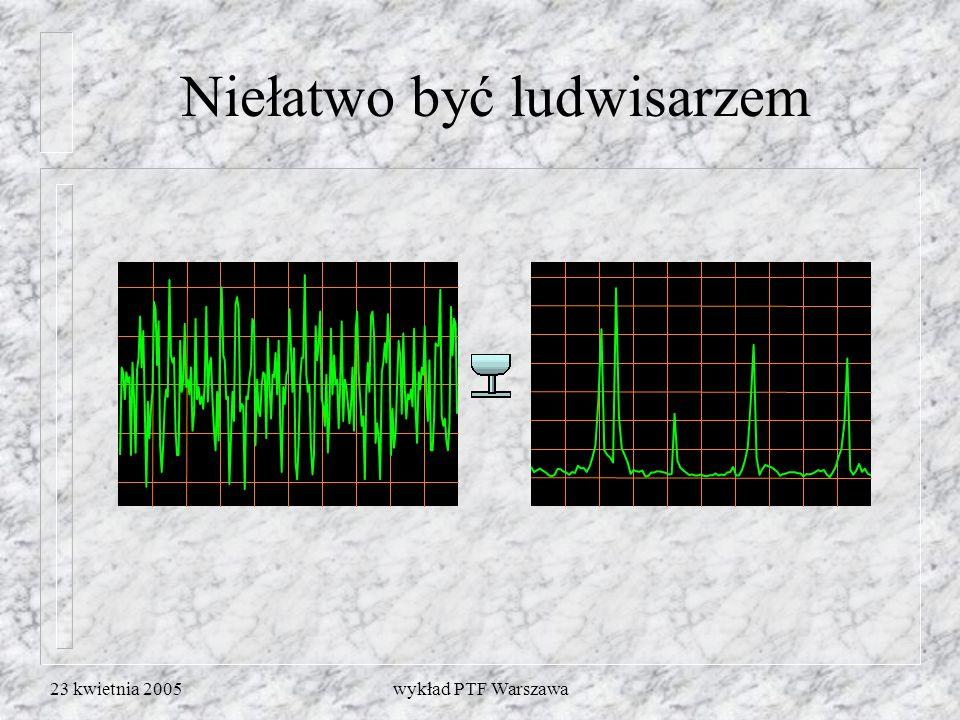 23 kwietnia 2005wykład PTF Warszawa Niełatwo być ludwisarzem