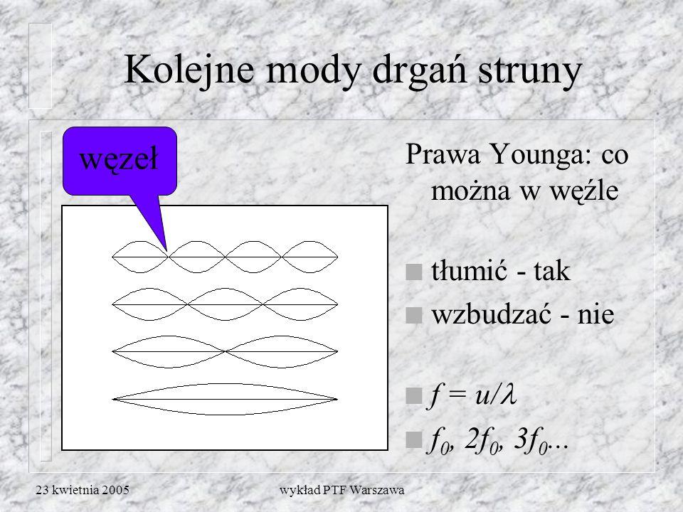 23 kwietnia 2005wykład PTF Warszawa Kolejne mody drgań struny węzeł Prawa Younga: co można w węźle n tłumić - tak n wzbudzać - nie f = u/ n f 0, 2f 0,