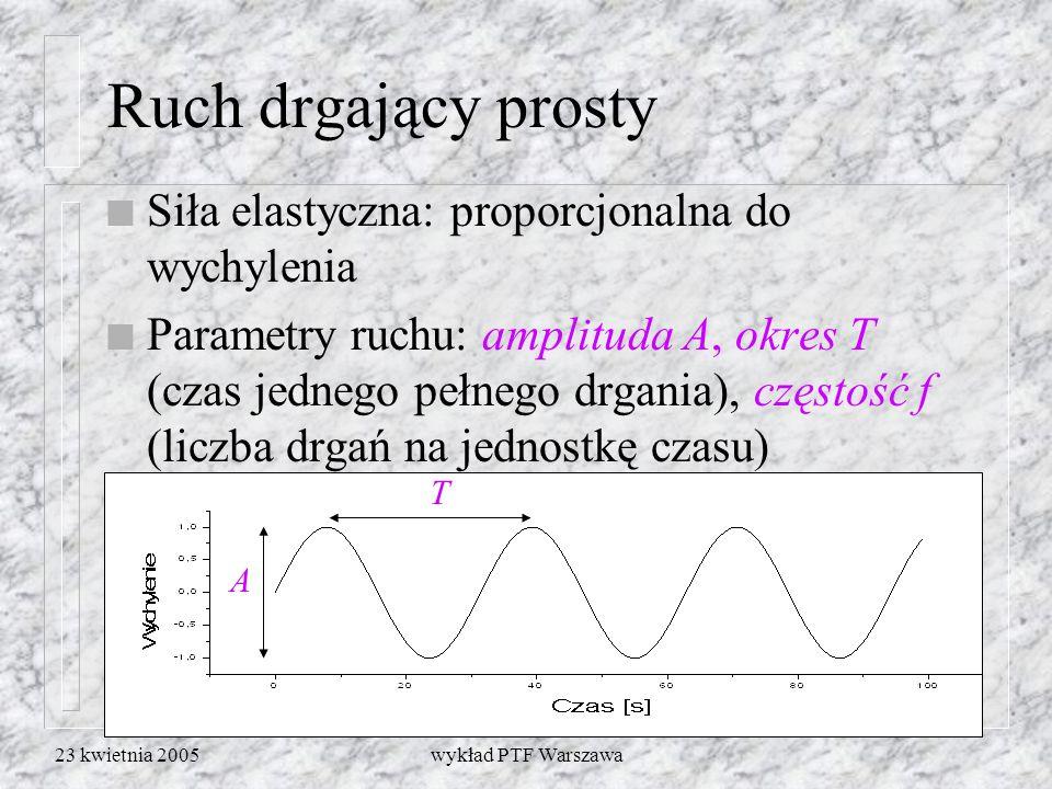 23 kwietnia 2005wykład PTF Warszawa Ruch drgający prosty n Siła elastyczna: proporcjonalna do wychylenia n Parametry ruchu: amplituda A, okres T (czas