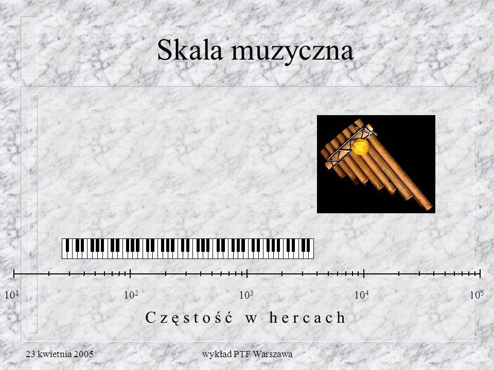 23 kwietnia 2005wykład PTF Warszawa Skala muzyczna 10 1 10 2 10 3 10 4 10 5 C z ę s t o ś ć w h e r c a c h