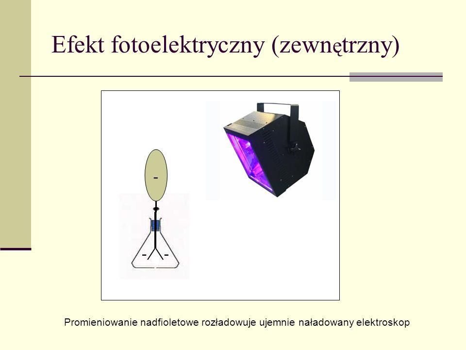 Efekt fotoelektryczny (zewn ę trzny) -- - Promieniowanie nadfioletowe rozładowuje ujemnie naładowany elektroskop