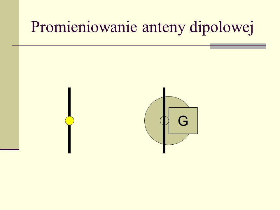 Promieniowanie anteny dipolowej G