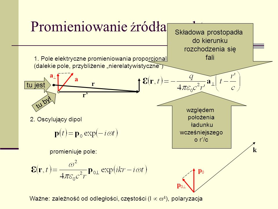 Promieniowanie ź ródła punktowego 1. Pole elektryczne promieniowania proporcjonalne do przyspieszenia (dalekie pole, przybliżenie nierelatywistyczne)
