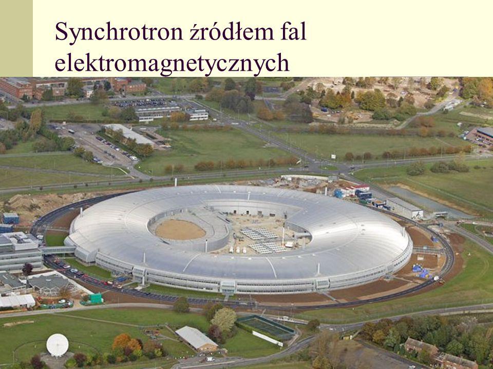 Synchrotron ź ródłem fal elektromagnetycznych