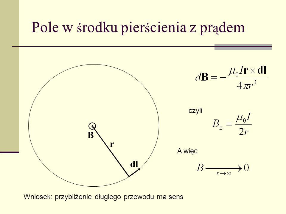 Pole w ś rodku pier ś cienia z pr ą dem dl r B czyli A więc Wniosek: przybliżenie długiego przewodu ma sens