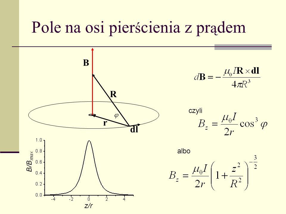 Pole na osi pier ś cienia z pr ą dem dl r B czyli albo R z/r B/B max