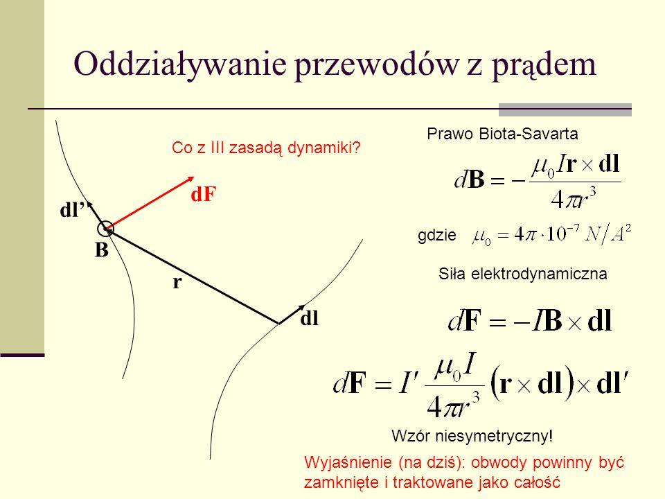 Oddziaływanie przewodów z pr ą dem dl r B dF Wzór niesymetryczny! Co z III zasadą dynamiki? Prawo Biota-Savarta Siła elektrodynamiczna gdzie Wyjaśnien