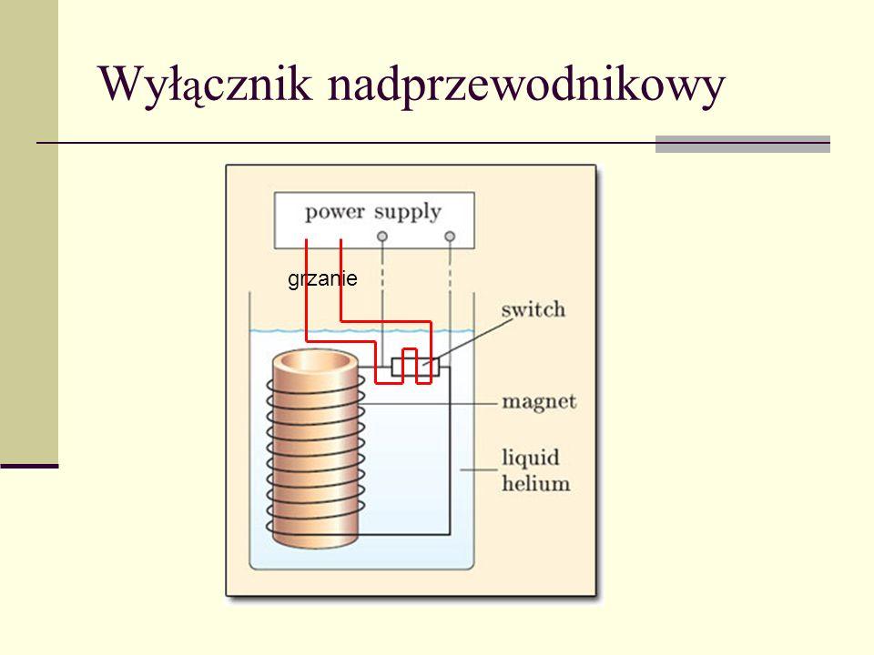 Pole przewodnika prostoliniowego Symetria respektowana I