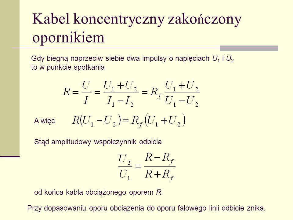 Kabel koncentryczny zako ń czony opornikiem Gdy biegną naprzeciw siebie dwa impulsy o napięciach U 1 i U 2 to w punkcie spotkania Stąd amplitudowy wsp