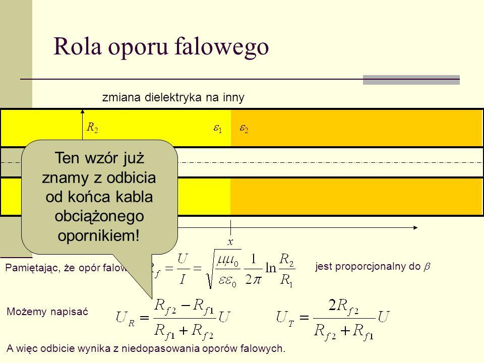 Rola oporu falowego R1R1 R2R2 Pamiętając, że opór falowy Możemy napisać x zmiana dielektryka na inny 2 1 jest proporcjonalny do A więc odbicie wynika