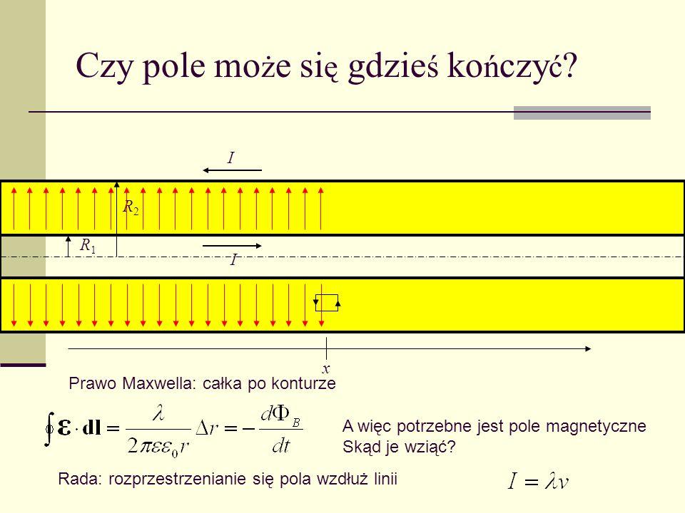 Czy pole mo ż e si ę gdzie ś ko ń czy ć ? R1R1 R2R2 Prawo Maxwella: całka po konturze A więc potrzebne jest pole magnetyczne Skąd je wziąć? x Rada: ro