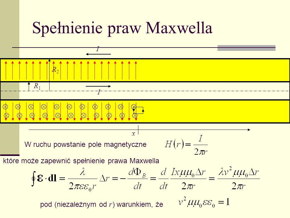 Spełnienie praw Maxwella R1R1 R2R2 W ruchu powstanie pole magnetyczne które może zapewnić spełnienie prawa Maxwella x I I ` pod (niezależnym od r ) wa