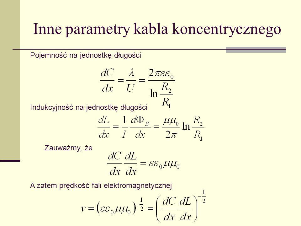 Inne parametry kabla koncentrycznego Pojemność na jednostkę długości Indukcyjność na jednostkę długości A zatem prędkość fali elektromagnetycznej Zauw