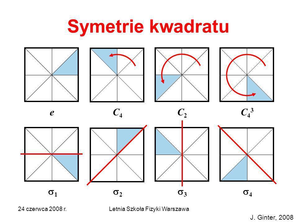 24 czerwca 2008 r.Letnia Szkoła Fizyki Warszawa Symetrie kwadratu 4 3 2 1 e C4C4 C2C2 C43C43 J. Ginter, 2008
